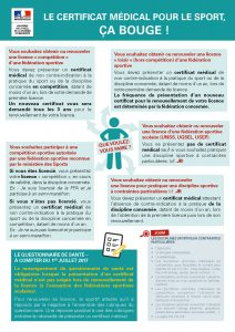 Modalités Certificat Médical